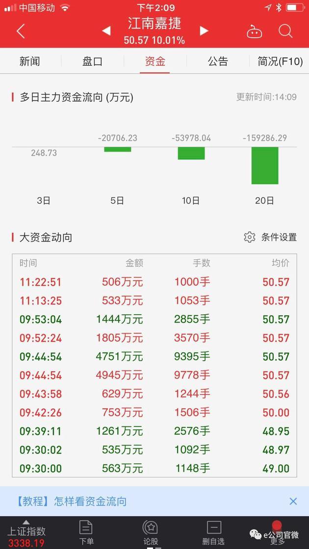 1月2日江南嘉捷部分成交情况