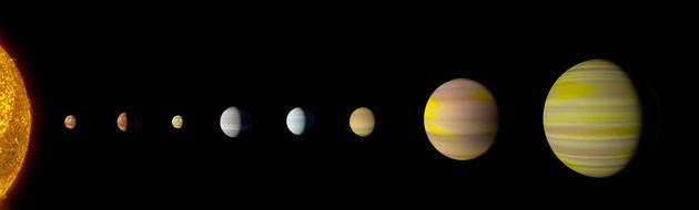 随着第八颗行星被发现,开普勒90系统成为首个在行星数量上与太阳系达到同一水平的系外行星系统