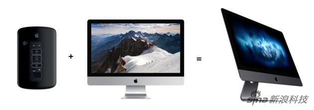 iMac Pro可以看做是iMac机身塞近了一部专业机器