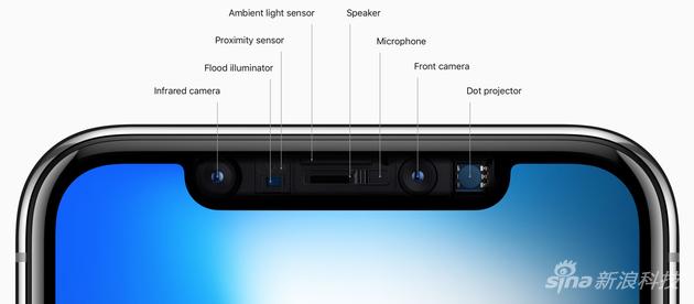 iPhoneX上厚厚的齐刘海或在2019年大变样