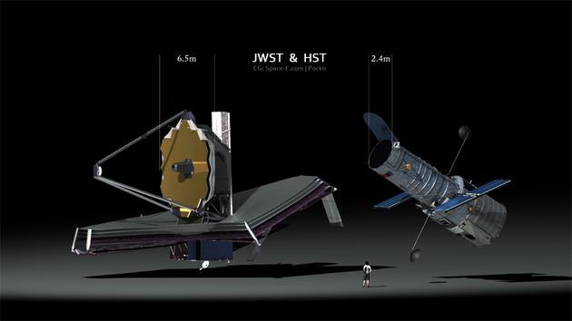 下一代空间望远镜:詹姆斯·韦伯空间望远镜与1990年发射升空的哈勃空间望远镜的对比图。詹姆斯·韦伯空间望远镜预计将在2019年发射升空