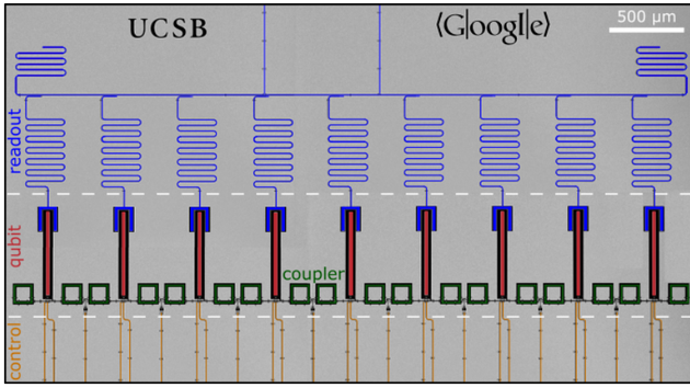 谷歌公司宣称他们将在2018年在量子计算技术上实现突破