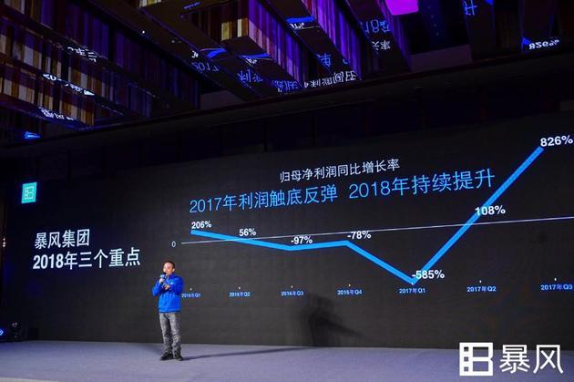 暴风终止资产重组:暴风TV估值38亿元 预计2019年盈利