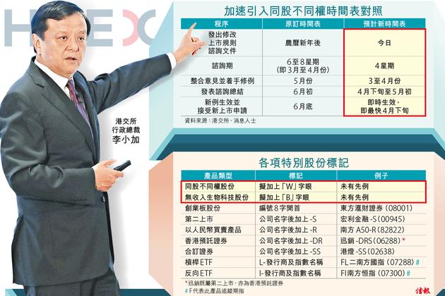 来源:香港信报
