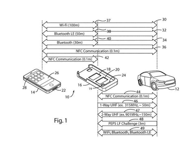 福特新专利示意图