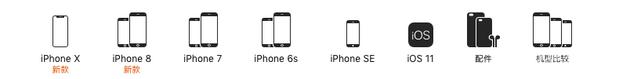 蘋果官網現在有五系列(實際8款)iPhone在售賣