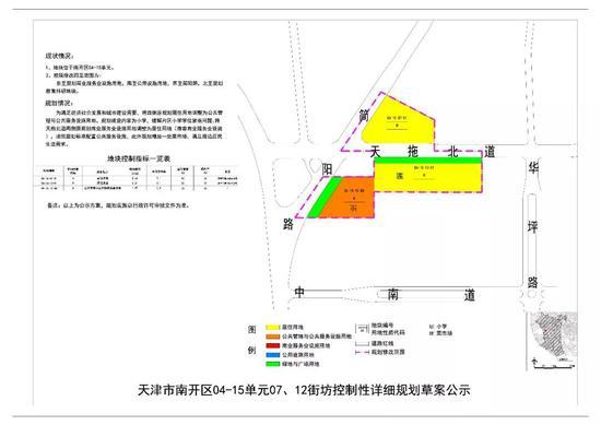 天拖地区规划调整 配建小学+菜市场