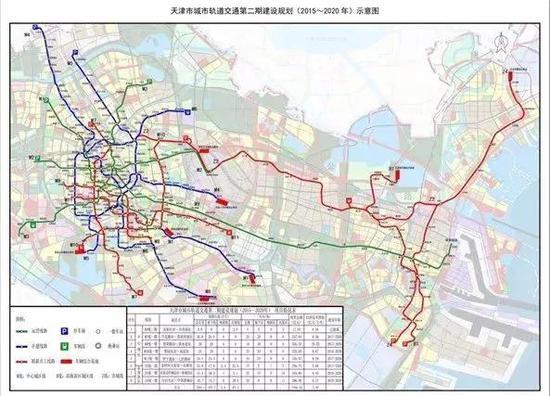 目前天津10条地铁的最新建设情况如何? 4条地铁线正在建设