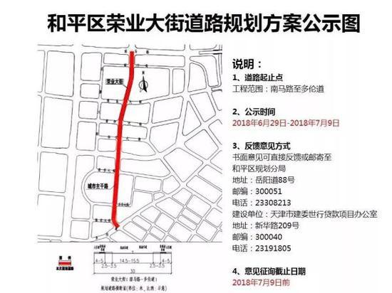 改造路段:南马路至多伦道路段
