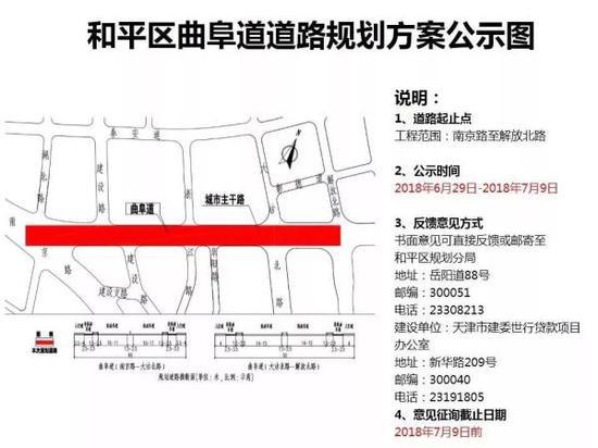 改造路段:南京路——大沽北路