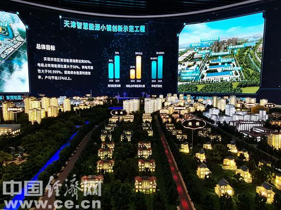 """""""天津智慧能源小镇""""创新示范工程展示模型"""