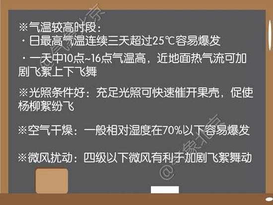 飞絮高发气象条件@气象北京