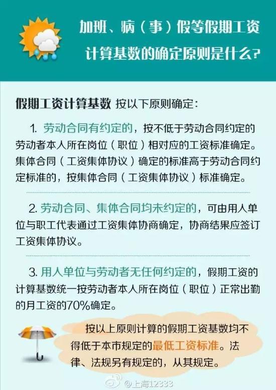 来源:综合上海发布、上海人力资源和社会保障