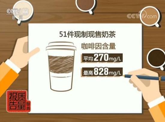 专家告诉记者,这次检测的部分现制现售奶茶咖啡因含量很高,与其使用的原料以及制作工艺有着直接的关系。