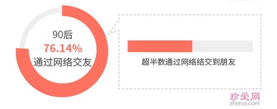 重庆90后女性择偶要求:月收入8千以上 且有房很重要