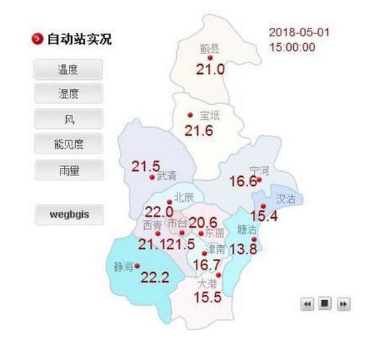 (今天下午15点各区气温实况)