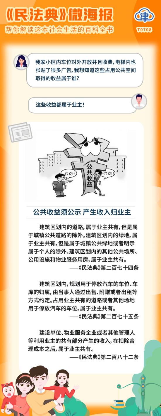 《民法典》微海报之二十九:公共收益须公示 产生收入归业主