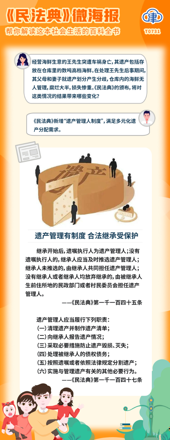 《民法典》微海报之五十二:遗产管理有制度 合法继承受保护