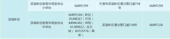 2018天津各区小学招生入学指南公布
