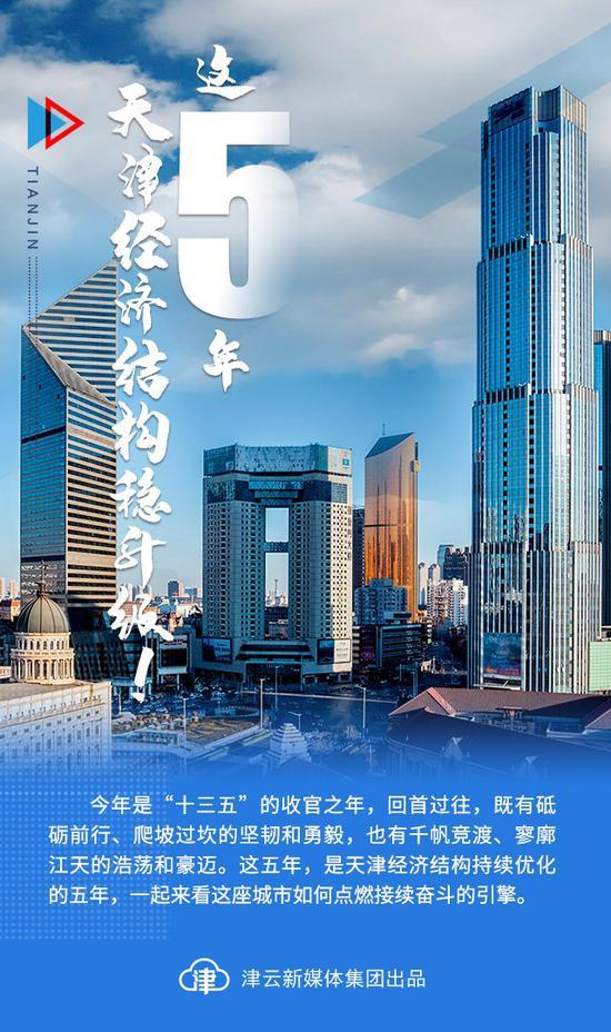 【津云读图】这五年,天津经济结构稳升级!