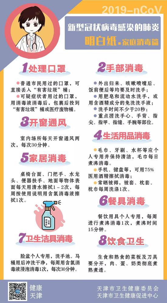 """【防控疫情一点通】新型冠状病毒感染的肺炎""""明白纸""""(家庭"""