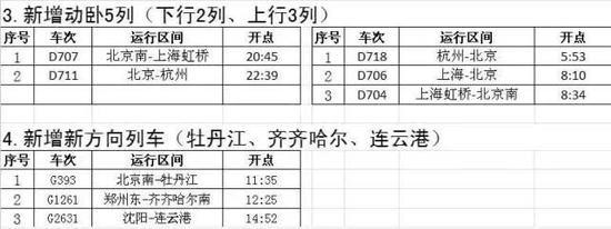06。京哈铁路蓟州站1月5日开通