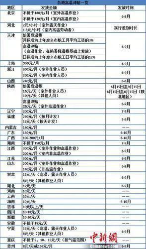 资料来源:中国新闻网
