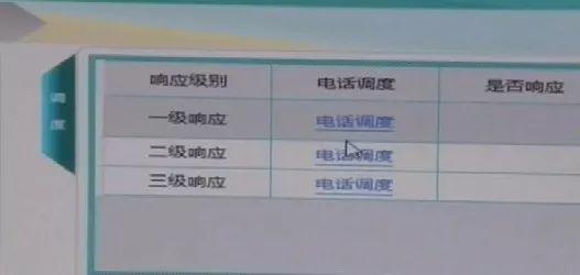 此外,电梯应急处置平台也会对电梯维保质量进行全程监管。