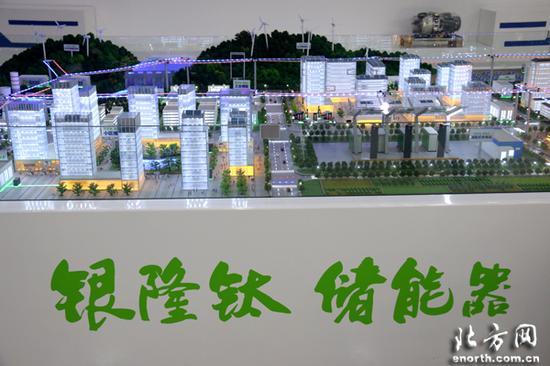 天津银隆新能源有限公司规划沙盘