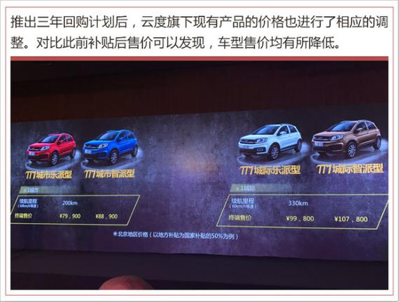 云度推行3年回购计划+两年将推出两款新车647