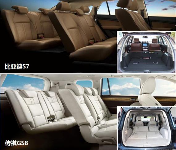 11月8日发布——自主7座SUV如何选?比亚迪S7对比传祺GS8459