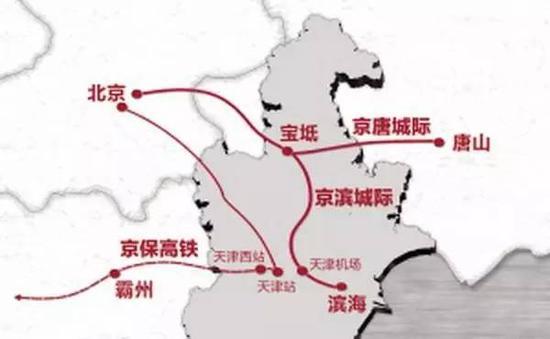 京滨京唐城际铁路走向示意图