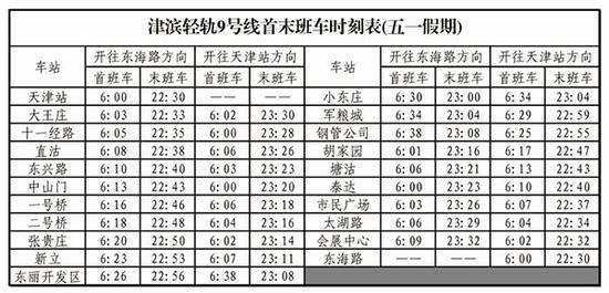"""津滨轻轨9号线""""五一""""假期首末班车时刻表"""