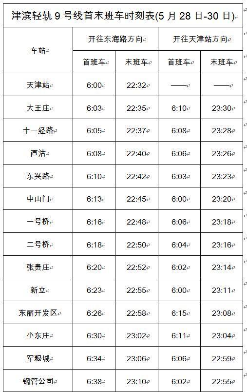 各站首末班车时刻表