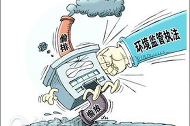 天津市一生态环境损害问题被中央纪委通报