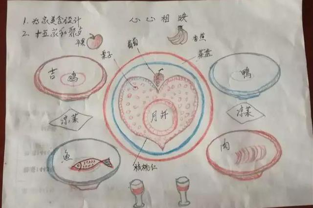 """有点心酸 俩孩子没回家天津高奶奶画了一桌""""团圆饭"""""""
