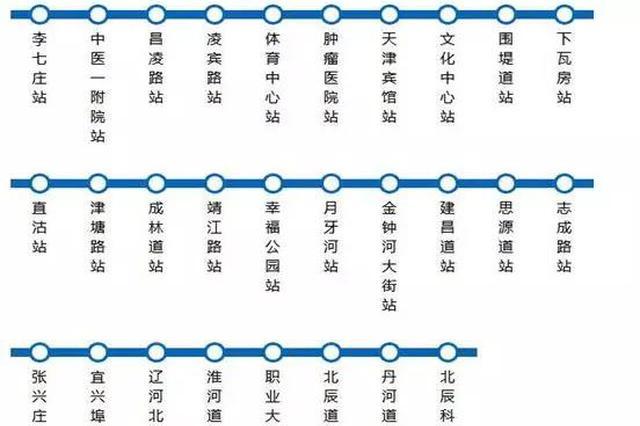 开始试乘体验 天津地铁5号线开通在即
