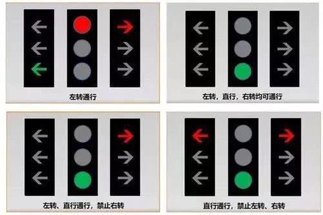 天津这个信号灯是来搞笑的吗?交警这样回复