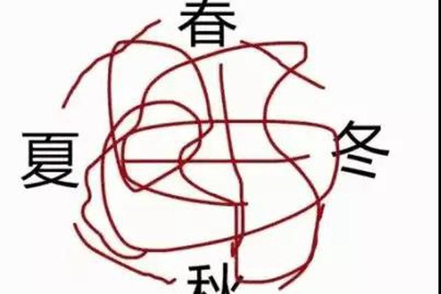 周二周三天津最高气温相差近10℃