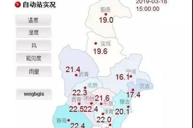 津城19日26℃ 20日反转:降雨+大风+降温10℃