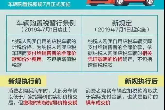 国税总局正式宣布 7月1日起买车能省一大笔钱