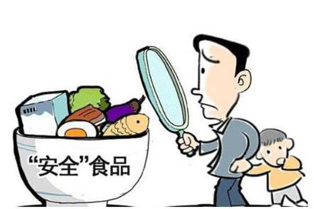 网上购买食品 注意这三批次