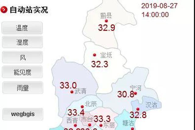 注意:津城28日大风来袭