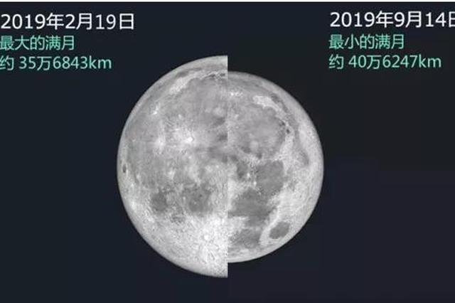 12日晚有雨 天津人最关心的中秋赏月……