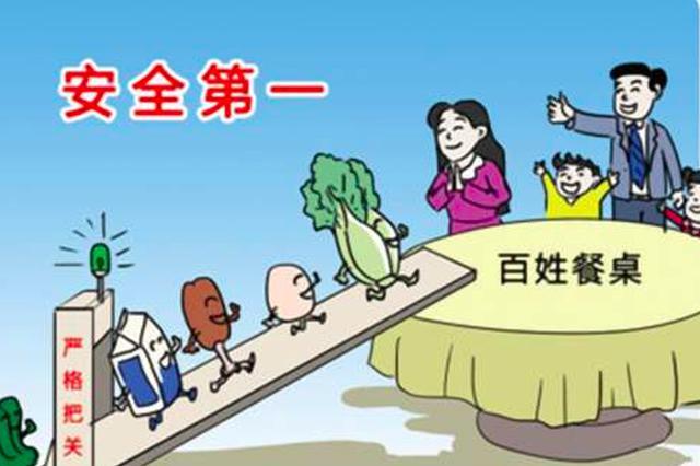 天津召开整治食品安全问题联合行动会议