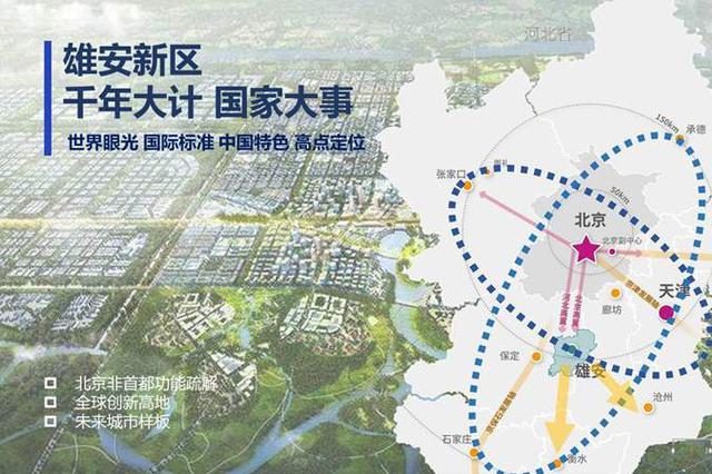雄安新区设立三周年 天津主动对接全力支持其发展建设:为千年