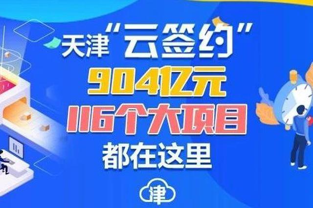 """904亿!""""云签""""天津116个项目 都在这儿了"""