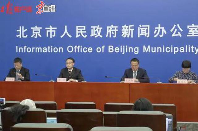 北京所有社区一级工作状态 大排查20万人