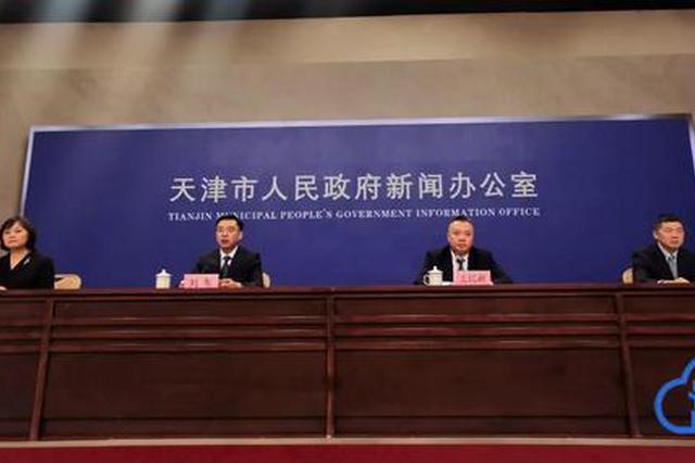 天津市国资委监管企业2020年计划投资2138个项目