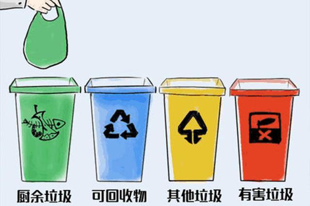 天津武清区公共区域垃圾分类设施全覆盖